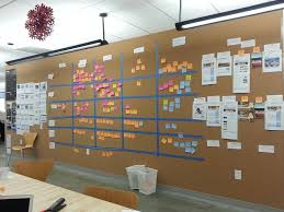 office board ideas. Consumer Decision Journey Mapping - IQ Agency Office Board Ideas
