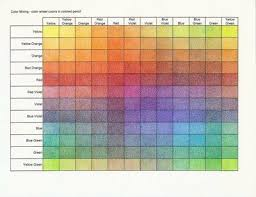 Now Heres Your Own Chart Color Pencil Art Pencil
