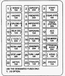 2003 kia sedona fuse wiring diagram for you • fuse box 2003 kia spectra wiring diagram library rh 10 13 19 bitmaineurope de 2003 kia