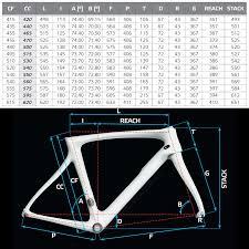2017 Pinarello F10 Geometry Chart