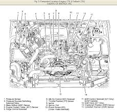 2007 impreza fuse diagram 2007 image wiring diagram subaru 2 5 l engine diagram subaru wiring diagrams on 2007 impreza fuse diagram