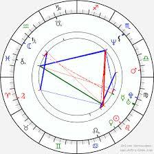 Tim Card Birth Chart Horoscope Date Of Birth Astro