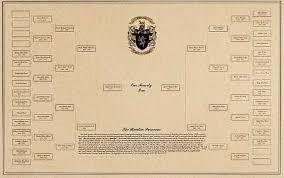 Photoaltan17 Printable Family Tree Chart