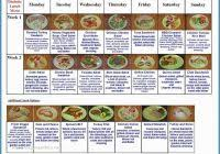 Meal Planning For Diabetes 70 Unsurpassed Of Type 2 Diabetic Diet Meal Plan Meal Plan Idea