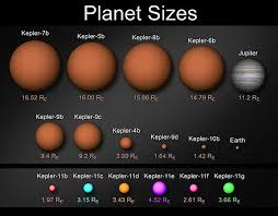 Sun Size Chart Nasas Kepler Spacecraft Discovers Extraordinary New