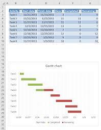 Gantt Chart For Repeated Tasks Advanced Gantt Chart Template