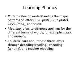 Phonics Patterns Best Phonics I Ppt Video Online Download