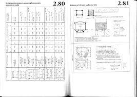 Reynolds Reinforced Concrete Designer S Handbook 11th Edition Pdf Silo Design Reynolds Reinforced Concrete 11th Edition Pdf
