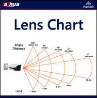 66 Logical Security Camera Lens Chart