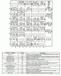 buick lesabre fuse box diagram wiring diagrams 2004 Gmc Savana Fuse Box similiar 99 buick lesabre fuse diagram keywords regarding 2004 2002 buick lesabre fuse box diagram furthermore 2004 gmc savana fuse box location