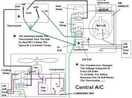 goodman ac wiring diagram tropicalspa co goodman air conditioners wiring diagram ac unit wire center co a c compressor switch