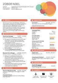 Resume Examples By Real People Retail Store Manager Resume Template