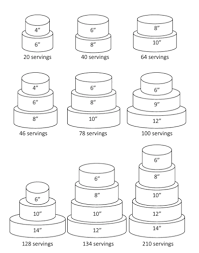Wedding Cake Size Chart Cakes To Remember Cake Serving Size Charts