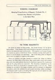 magneto rx k w ignition company magnetos k w model t and tk k w t tk ed4 instr skinny p4 png