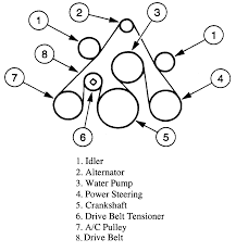 Repairguidecontent 0900c152801e4ff8 audi 1999 a4 2 8 engine diagram at justdeskto allpapers