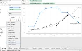 Style Template Save Time And Set Your Own Style With Style Templates Tableau Software