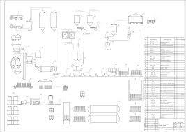 Строительные материалы и технологии курсовые и дипломные работы  Курсовая работа Производство ячеистых стеновых блоков