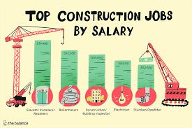 Interesting Jobs List The Top 12 Best Construction Jobs