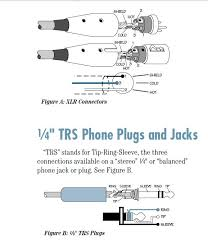 wiring diagram for stereo plug wiring image xlr to trs wiring diagram wiring diagram schematics baudetails on wiring diagram for 1 4 stereo