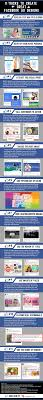 Ad Designs 11 Tricks To Create Great Facebook Ad Designs The Next Scoop
