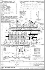 Uk Aerodrome Charts Airport Diagrams Vatsim Net