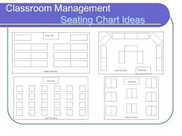 Classroom Management Chart Ideas A Laptop For Every Student How Can I Manage That Presented