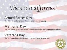 pin by maryjo cook on god bless america military  americans should be informed from the veterans site