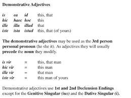 Ppt Demonstrative Adjectives Is Ea Id This That Hic Haec