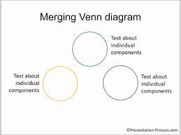 How To Create A Venn Diagram In Powerpoint Improve Venn Diagram With Custom Animation