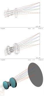 Lens Design Software Optical Design Software Fundamentals And Potential Optics