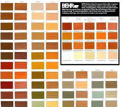Sherwin Williams Paint Color Chart Concrete Aidanwang