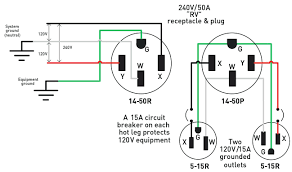 nema l6 20 wiring wiring diagrams favorites l6 20r wiring diagram database nema 6 20r wiring nema l6 20 wiring