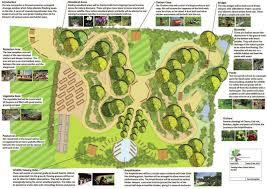 Small Picture Wildlife Garden Design The creator of beautiful wildlife gardens