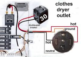 clothes dryer outlet wiring diagram with double pole breaker and two pole gfci breaker wiring diagram clothes dryer outlet wiring diagram with double pole breaker and ground