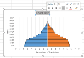 Excel 2016 Pyramid Chart How To Build A Population Pyramid In Excel Step By Step