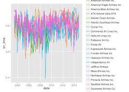 udacity data science readme md at master allanbreyes