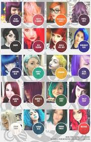 Image Result For Manic Panic Mixing Chart In 2019 Fox Hair