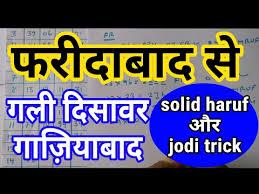 Videos Matching 14 Faridabad Pass All Game Faridabad