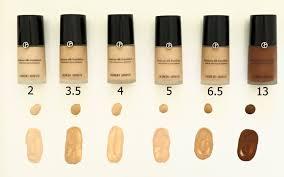 Armani Luminous Silk Foundation Colour Chart Best Picture