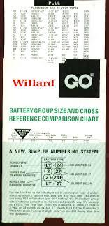 Willard Battery Group Size Cross Reference Chart 70s On