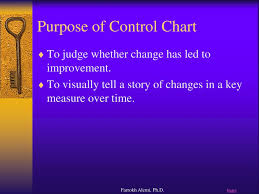 Purpose Of Chart Ppt Introduction To Control Charts Xmr Chart Powerpoint