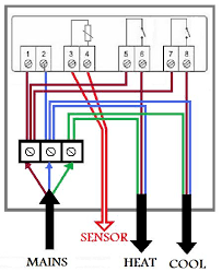 stc1000 temperature controller a beginner s guide from this we can see that we need 3 short lengths of red brown wire and 1 short length of blue here s how they look in real life live wires will go to 1