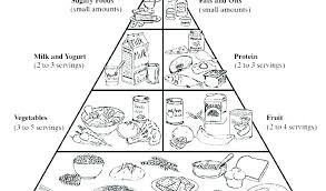 Coloring Pages For Kids Pdf Online Unblocked Disney Cars Food