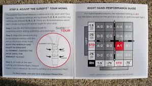 Titleist 915h Adjustment Chart 30 Efficient Titleist D2 Driver Settings Chart
