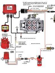 lt1 ignition coil wiring diagram wiring diagram for car engine pontiac hood tachometer wiring diagram in addition msd 6al wiring harness diagram additionally 2004 corvette wiring