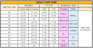 Head Sizes By Age Groups And How To Determine Or Measure