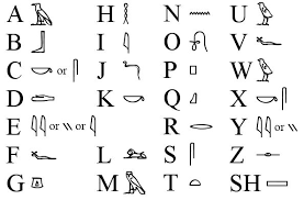 ancient egyptian alphabet history for