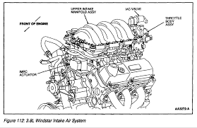 similiar 1999 ford windstar motor diagram keywords ford f 150 fuse box diagram on wiring diagram for 1999 ford windstar