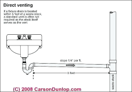 kitchen sink drain pipes awesome kitchen sink drain assembly diagram in size inside kitchen sink drain