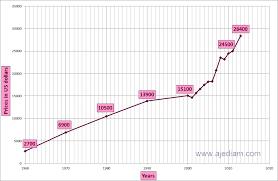 50 Cogent Diamond Quality Chart Australia